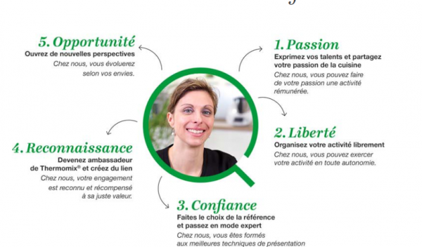 L'AGENCE THERMOMIX DE TROYES